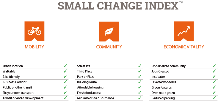 Golaski Labs   Small Change: Real Estate Investing  For